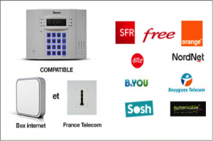 coralain-videosurveillance-securite-video-protection-herault-saint-gely-montpellier-nimes-beziers-languedoc-roussillon-alarme-gsm